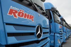 Unternehmen Der Anton Röhr Logistic Group Anton Röhr